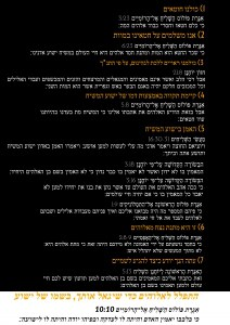 Free Gospel Tracts. (Hebrew)